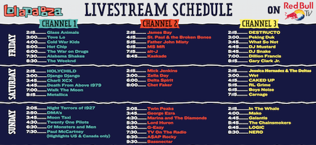 Lollapalooza 2015 live