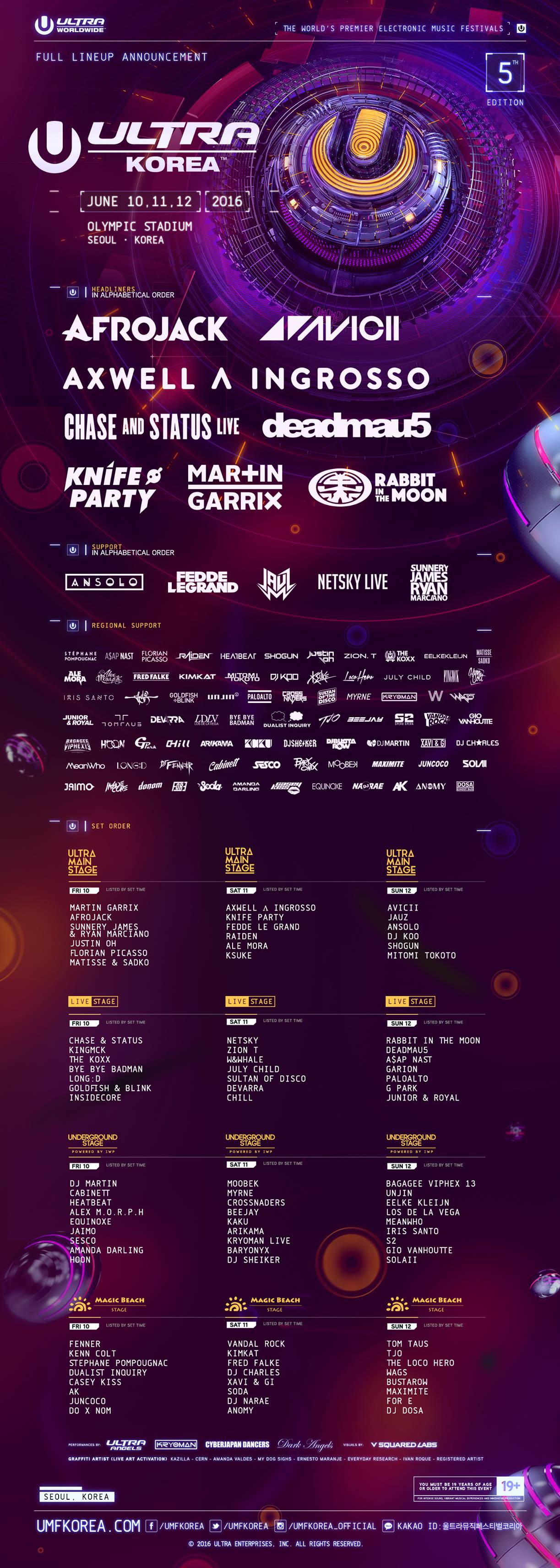 Ultra Korea 2016 full line up