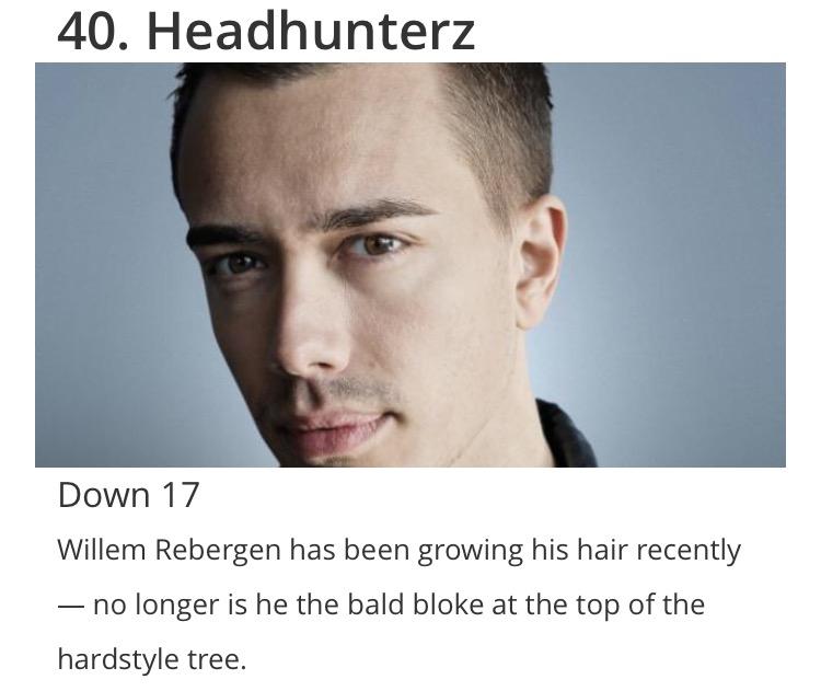Headhunterz 2014