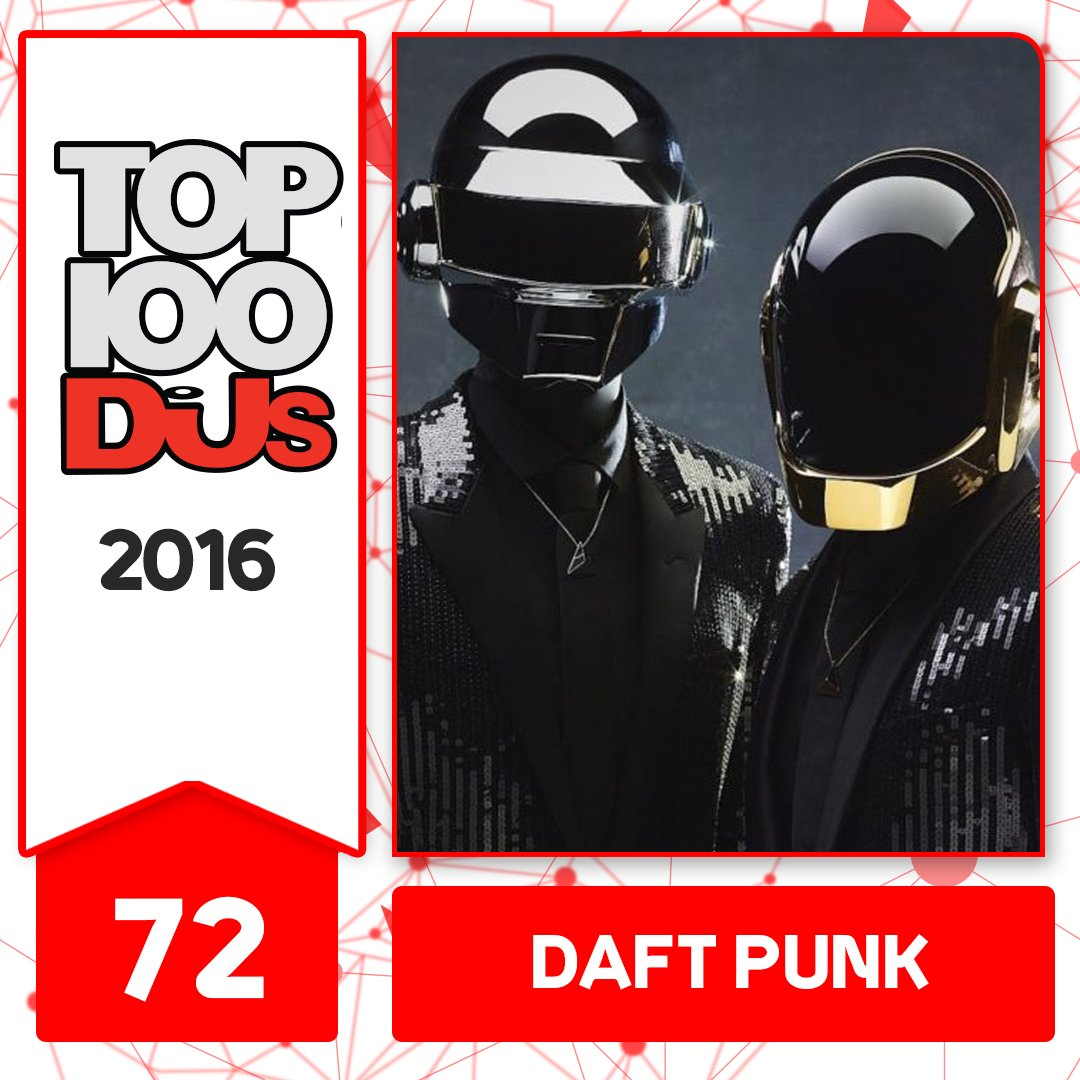daft-punk-2016s-top-100-djs